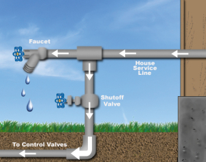 existing_faucet_diagram